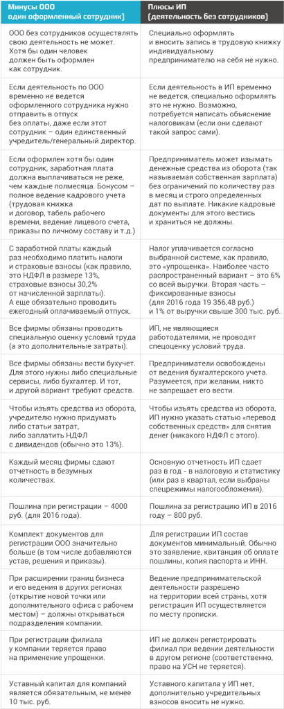 tab17-1