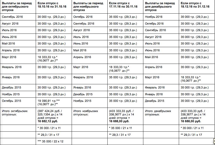 snimok-ekrana-2016-10-07-v-21-57-54