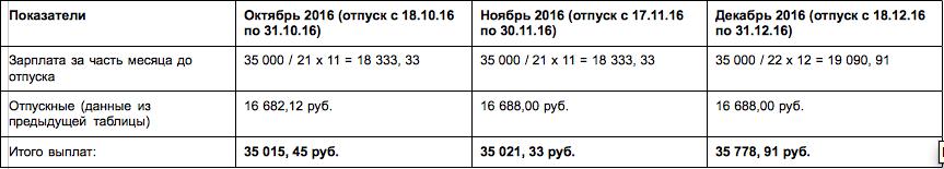 snimok-ekrana-2016-10-07-v-21-58-54