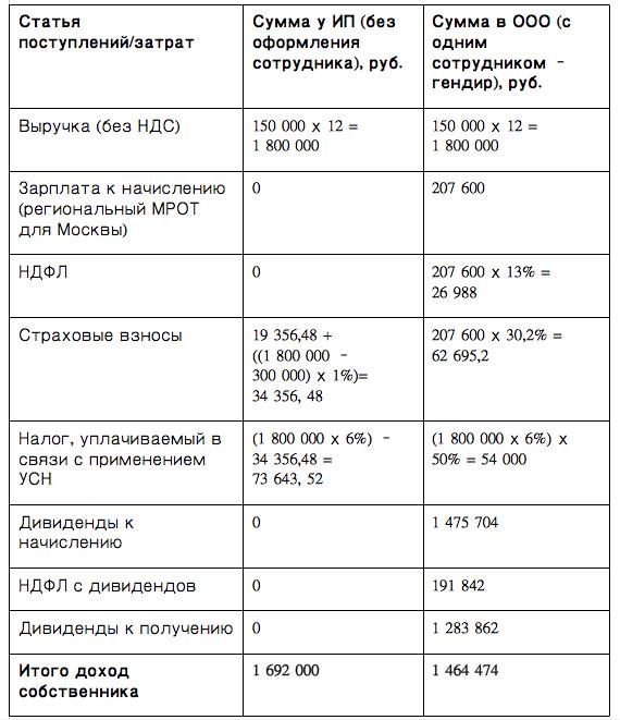 snimok-ekrana-2016-10-14-v-10-26-53